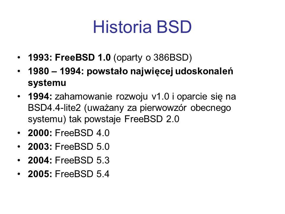 Historia BSD 1993: FreeBSD 1.0 (oparty o 386BSD)