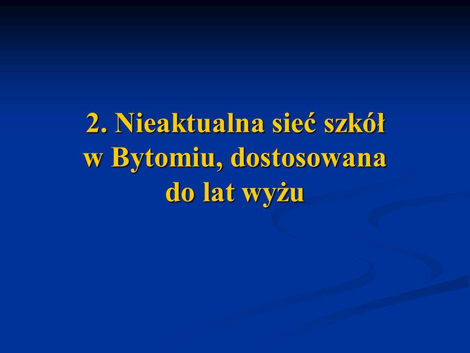 2. Nieaktualna sieć szkół w Bytomiu, dostosowana do lat wyżu