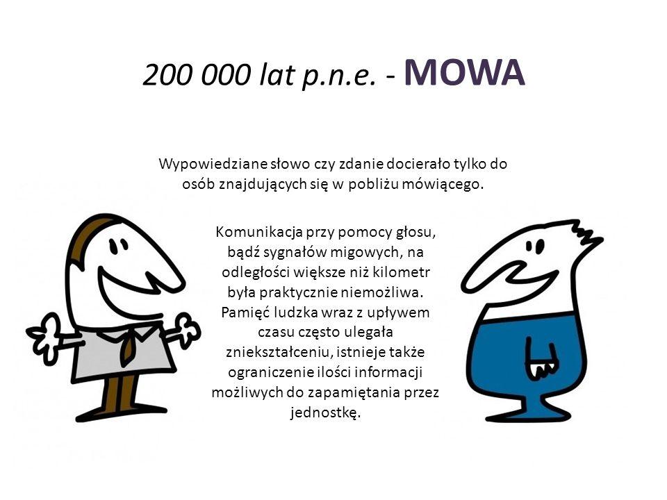 200 000 lat p.n.e. - MOWA Wypowiedziane słowo czy zdanie docierało tylko do osób znajdujących się w pobliżu mówiącego.