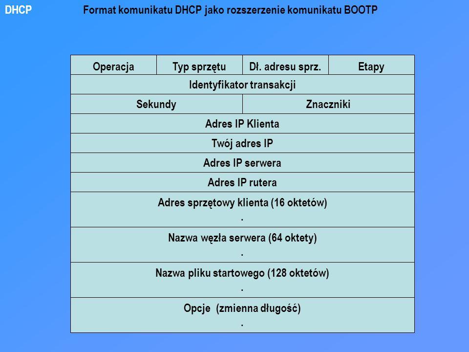 Format komunikatu DHCP jako rozszerzenie komunikatu BOOTP