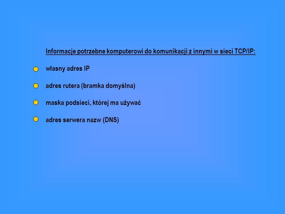 Informacje potrzebne komputerowi do komunikacji z innymi w sieci TCP/IP: