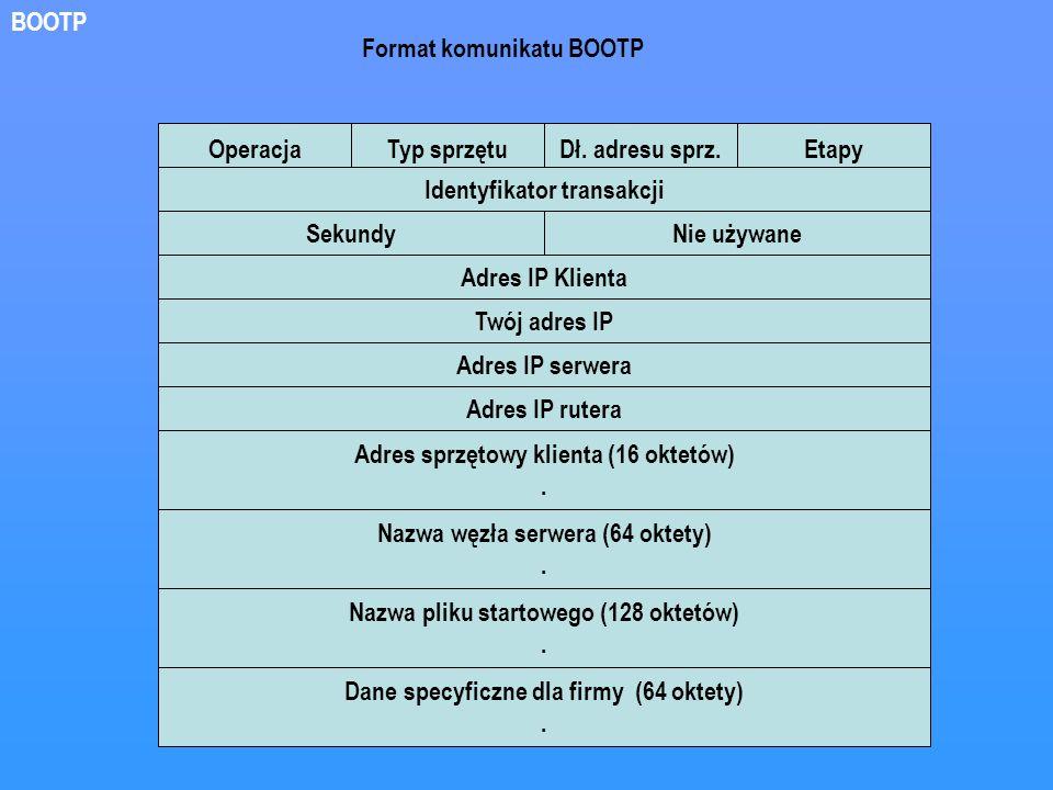 Format komunikatu BOOTP