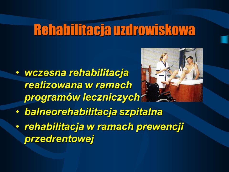 Rehabilitacja uzdrowiskowa