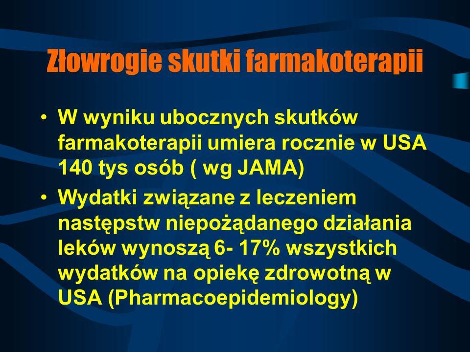 Złowrogie skutki farmakoterapii