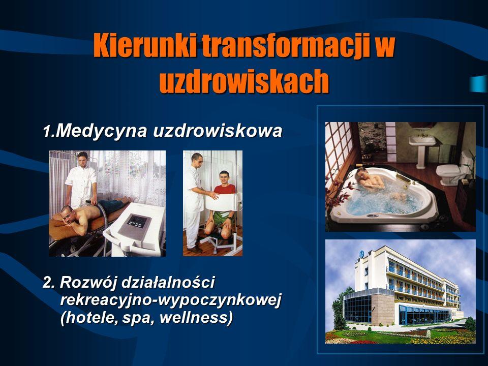 Kierunki transformacji w uzdrowiskach