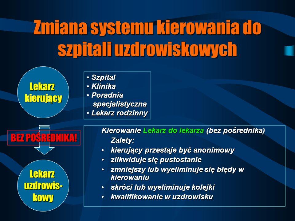 Zmiana systemu kierowania do szpitali uzdrowiskowych