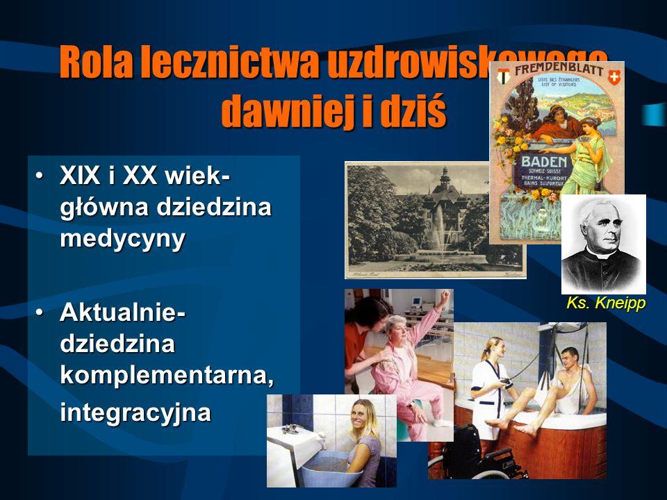 Rola lecznictwa uzdrowiskowego dawniej i dziś