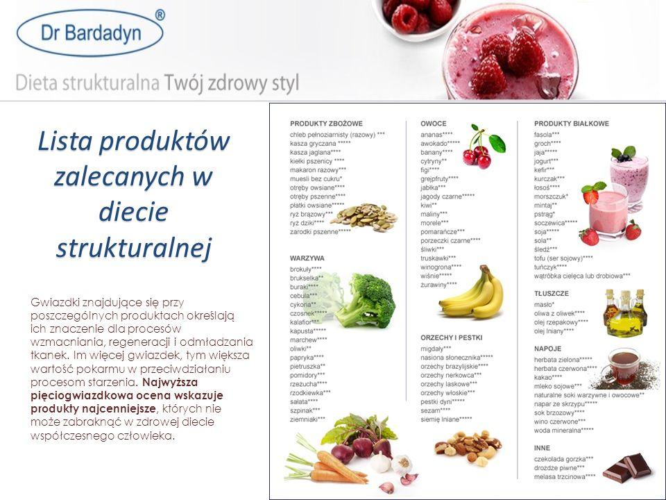 Lista produktów zalecanych w diecie strukturalnej