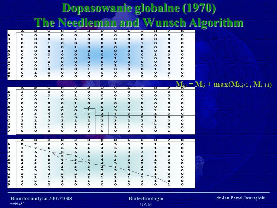 Dopasowanie globalne (1970) The Needleman and Wunsch Algorithm