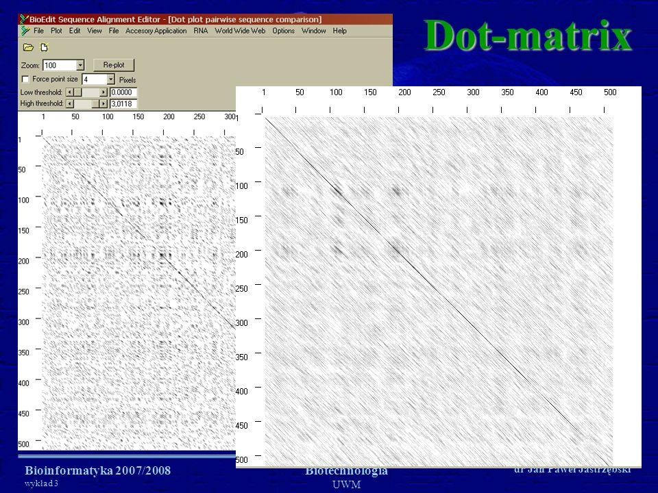 Dot-matrix Bioinformatyka 2007/2008 wykład 3 Biotechnologia UWM