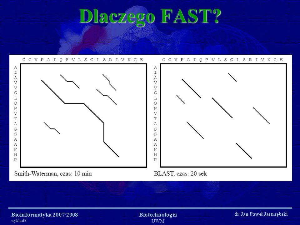 Dlaczego FAST Bioinformatyka 2007/2008 wykład 3 Biotechnologia UWM