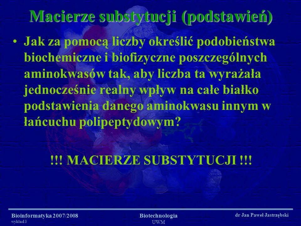Macierze substytucji (podstawień)