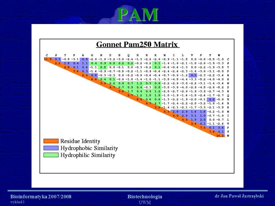 PAM Bioinformatyka 2007/2008 wykład 3 Biotechnologia UWM