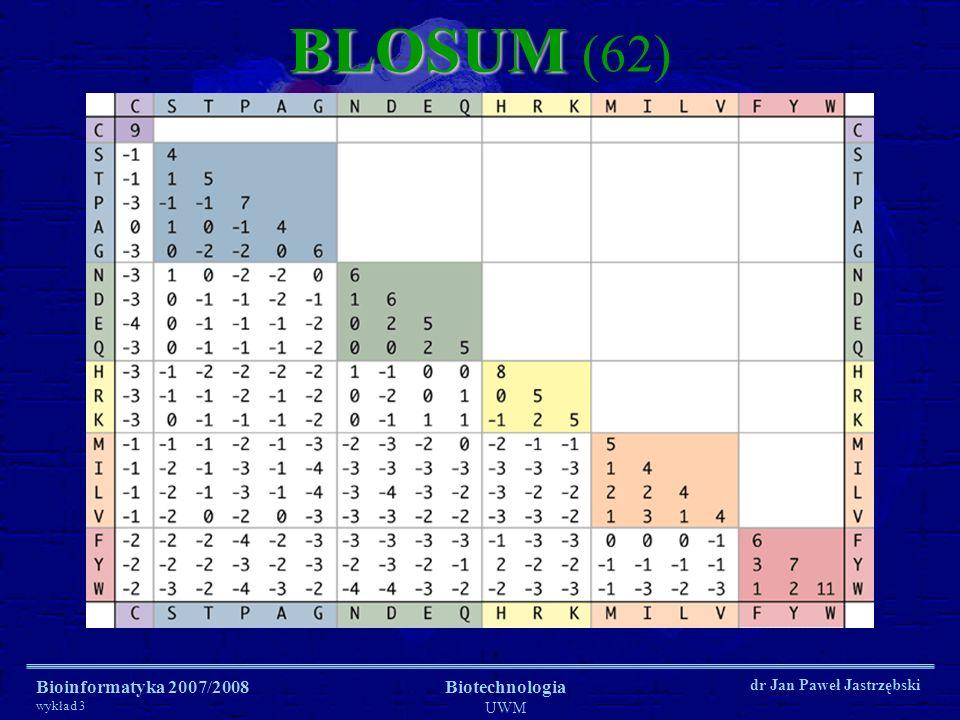 BLOSUM (62) Bioinformatyka 2007/2008 wykład 3 Biotechnologia UWM