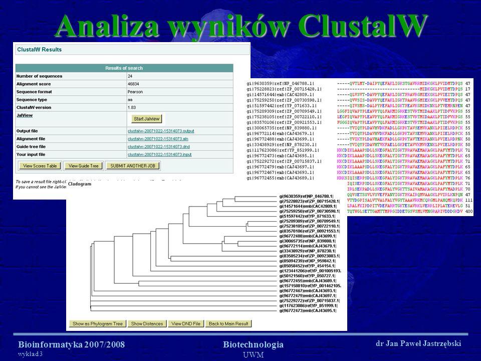 Analiza wyników ClustalW