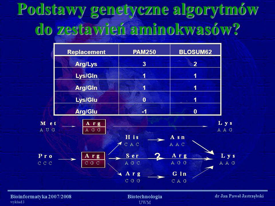 Podstawy genetyczne algorytmów do zestawień aminokwasów