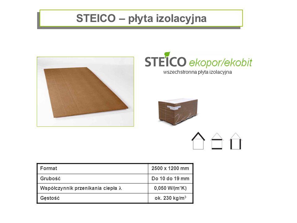 STEICO – płyta izolacyjna