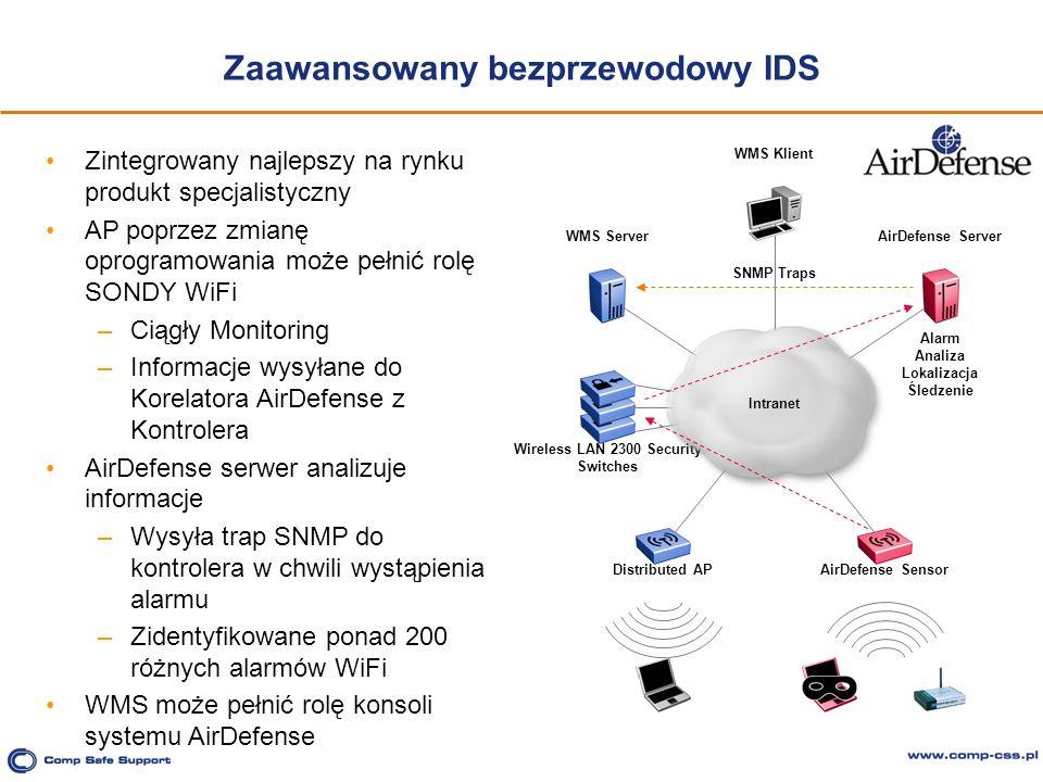 Zaawansowany bezprzewodowy IDS