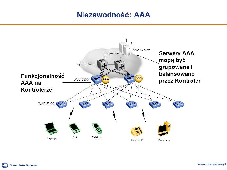 Niezawodność: AAA 1. 2. AAA Servers. Spójna sieć IP. Serwery AAA mogą być grupowane i balansowane przez Kontroler.