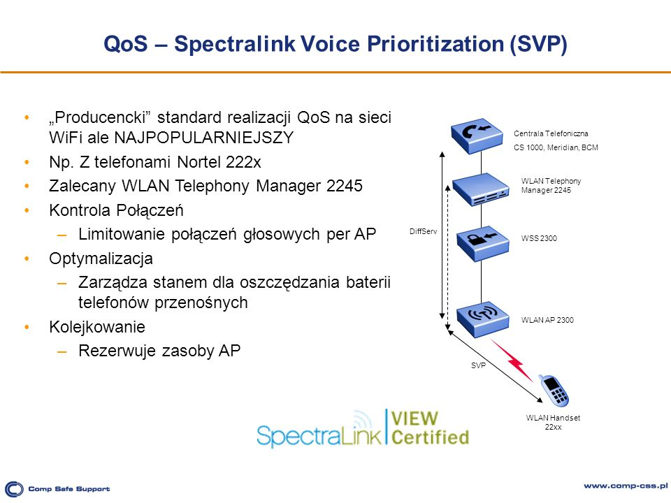 QoS – Spectralink Voice Prioritization (SVP)