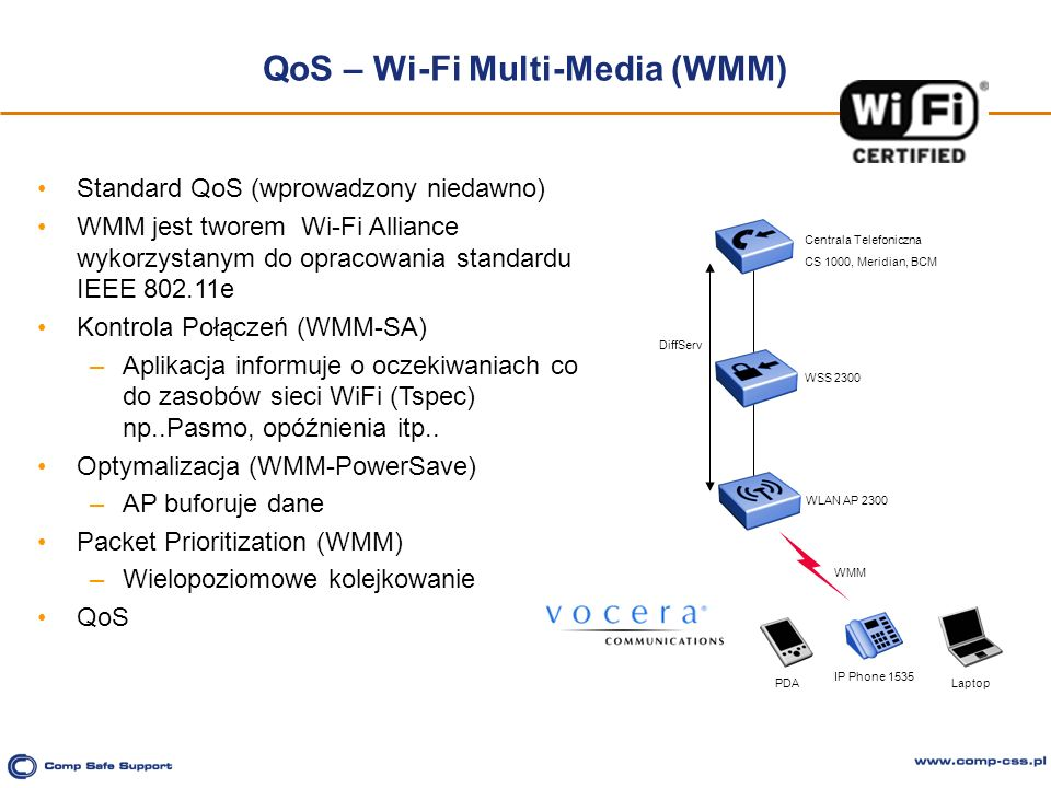 QoS – Wi-Fi Multi-Media (WMM)