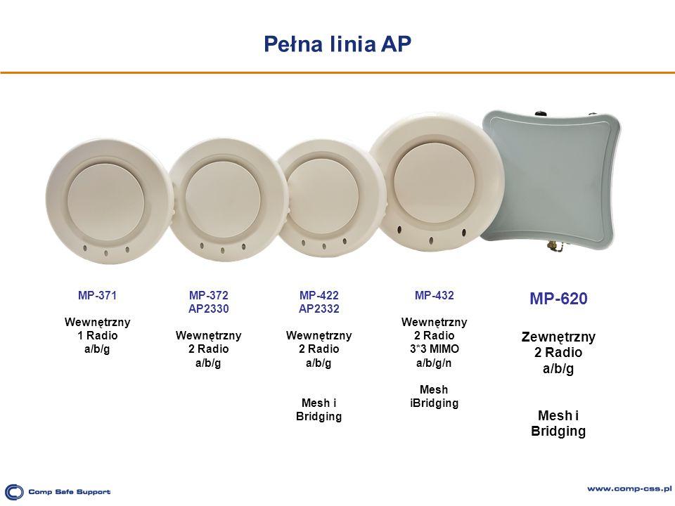 Pełna linia AP MP-620 Zewnętrzny 2 Radio a/b/g Mesh i Bridging MP-371