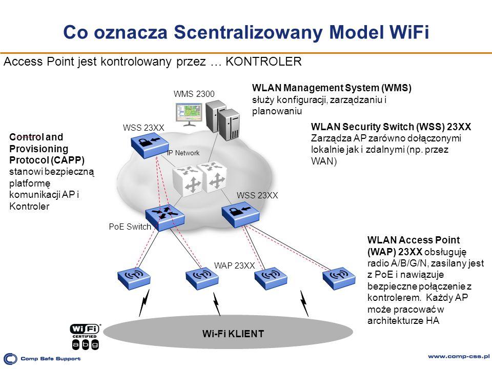 Co oznacza Scentralizowany Model WiFi