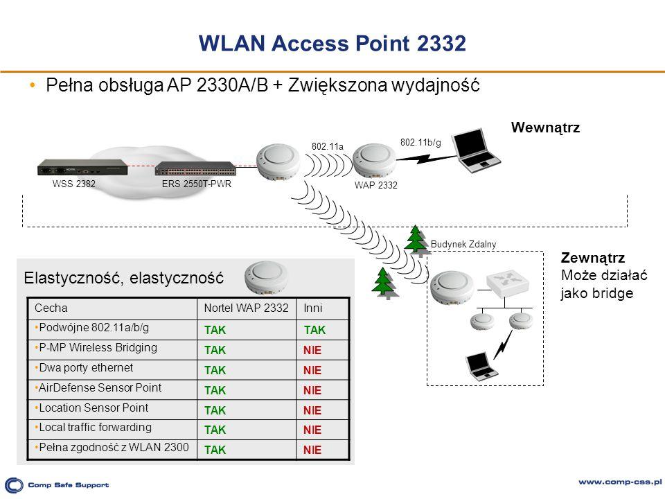 WLAN Access Point 2332 Pełna obsługa AP 2330A/B + Zwiększona wydajność