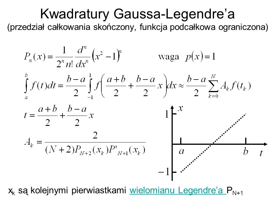 Kwadratury Gaussa-Legendre'a (przedział całkowania skończony, funkcja podcałkowa ograniczona)