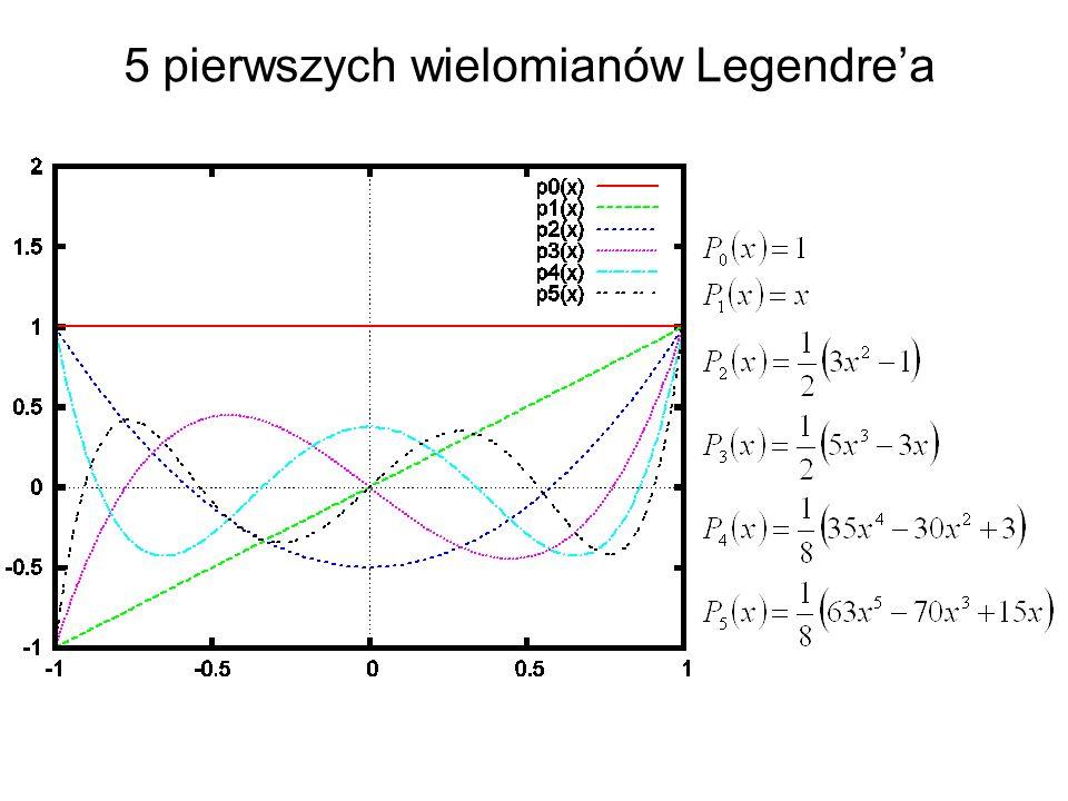 5 pierwszych wielomianów Legendre'a