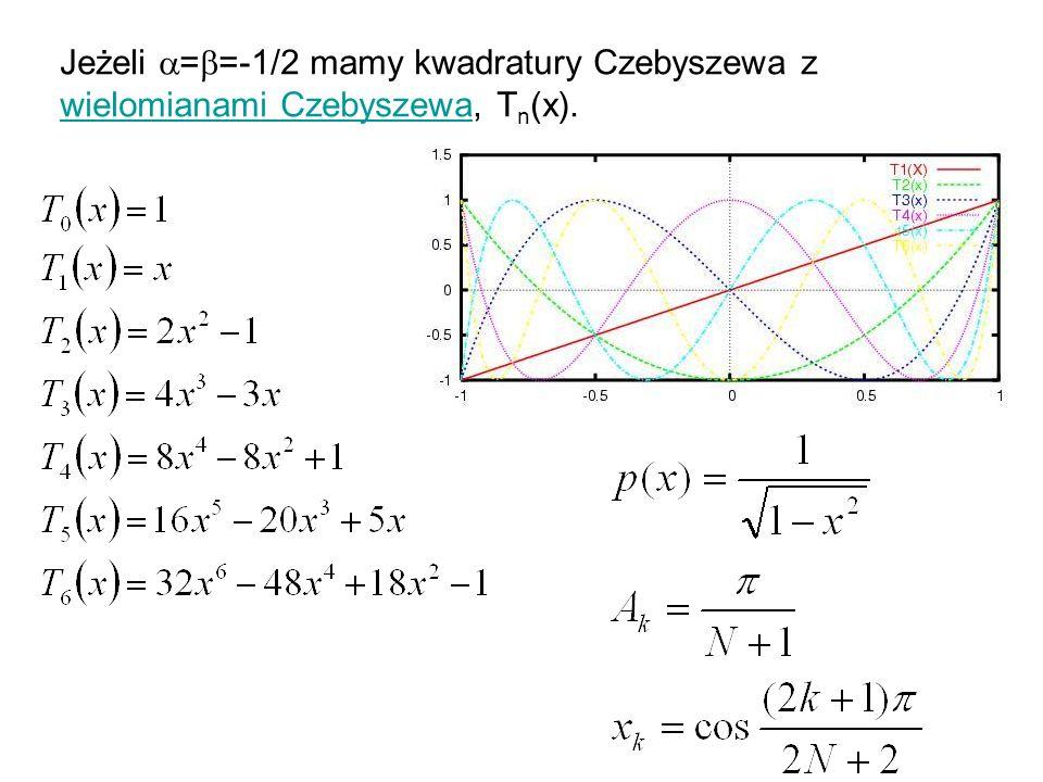 Jeżeli a=b=-1/2 mamy kwadratury Czebyszewa z wielomianami Czebyszewa, Tn(x).