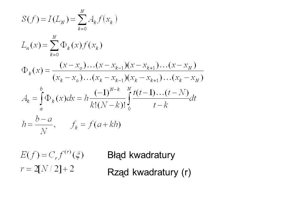 Błąd kwadratury Rząd kwadratury (r)