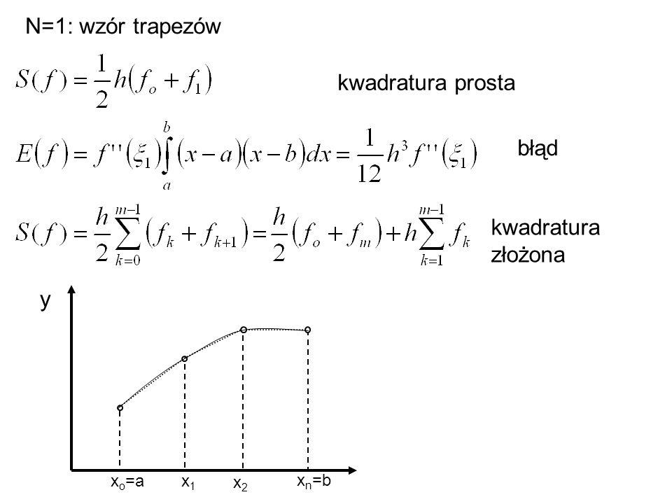 N=1: wzór trapezów kwadratura prosta błąd kwadratura złożona y xo=a x1