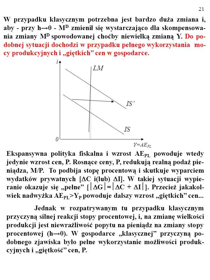 """W przypadku klasycznym potrzebna jest bardzo duża zmiana i, aby - przy h→0 - MD zmienił się wystarczająco dla skompensowa-nia zmiany MD spowodowanej choćby niewielką zmianą Y. Do po-dobnej sytuacji dochodzi w przypadku pełnego wykorzystania mo-cy produkcyjnych i """"giętkich cen w gospodarce."""