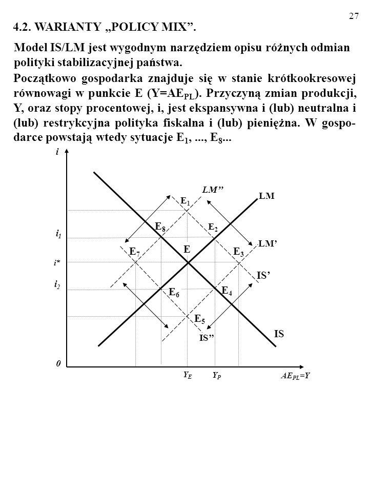 """4.2. WARIANTY """"POLICY MIX . Model IS/LM jest wygodnym narzędziem opisu różnych odmian polityki stabilizacyjnej państwa."""