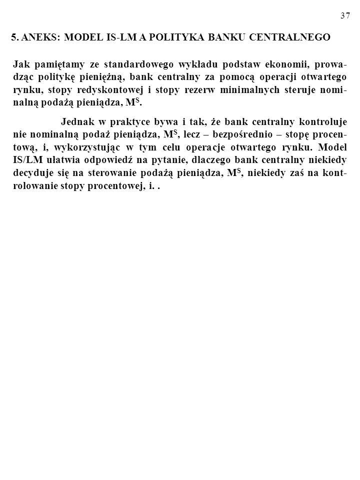 5. ANEKS: MODEL IS-LM A POLITYKA BANKU CENTRALNEGO