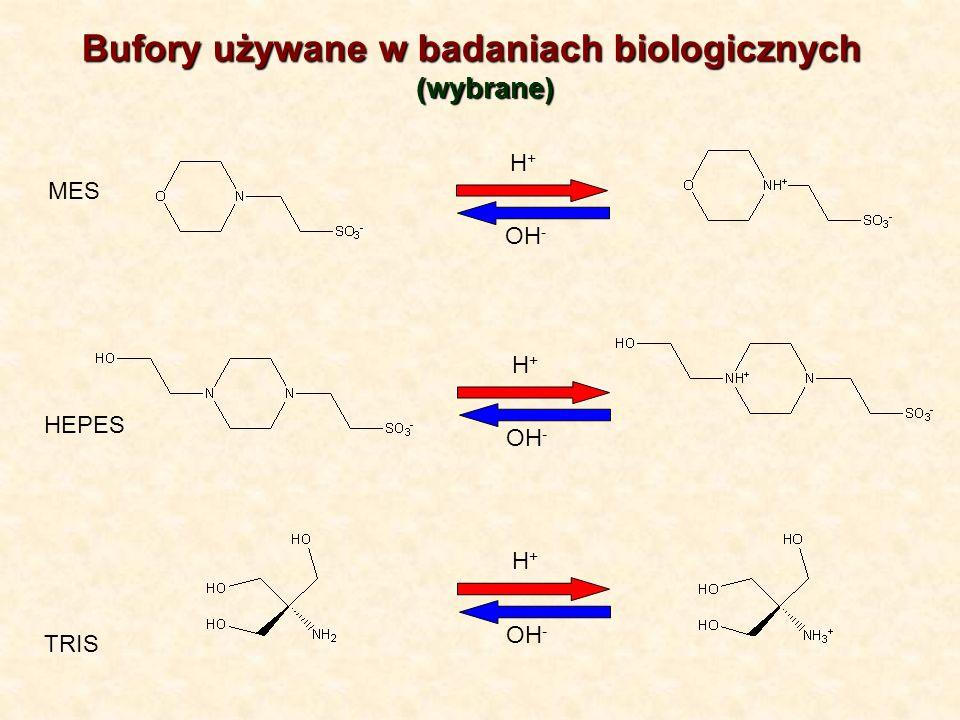 Bufory używane w badaniach biologicznych