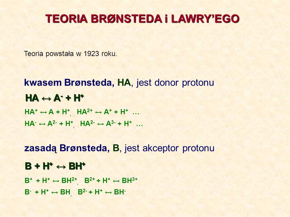 TEORIA BRØNSTEDA i LAWRY'EGO