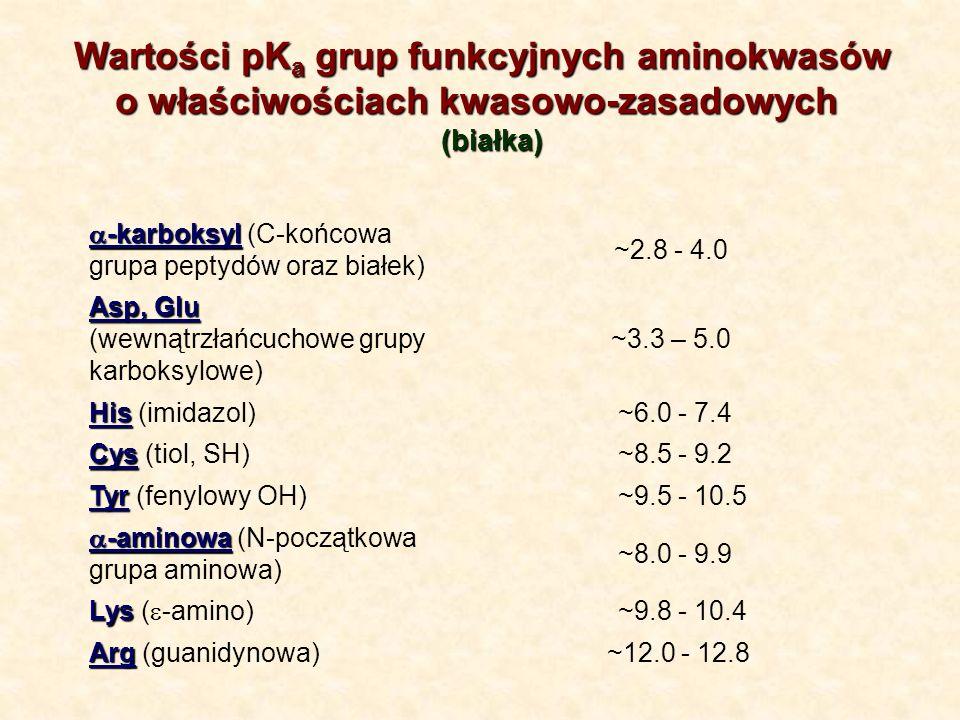Wartości pKa grup funkcyjnych aminokwasów