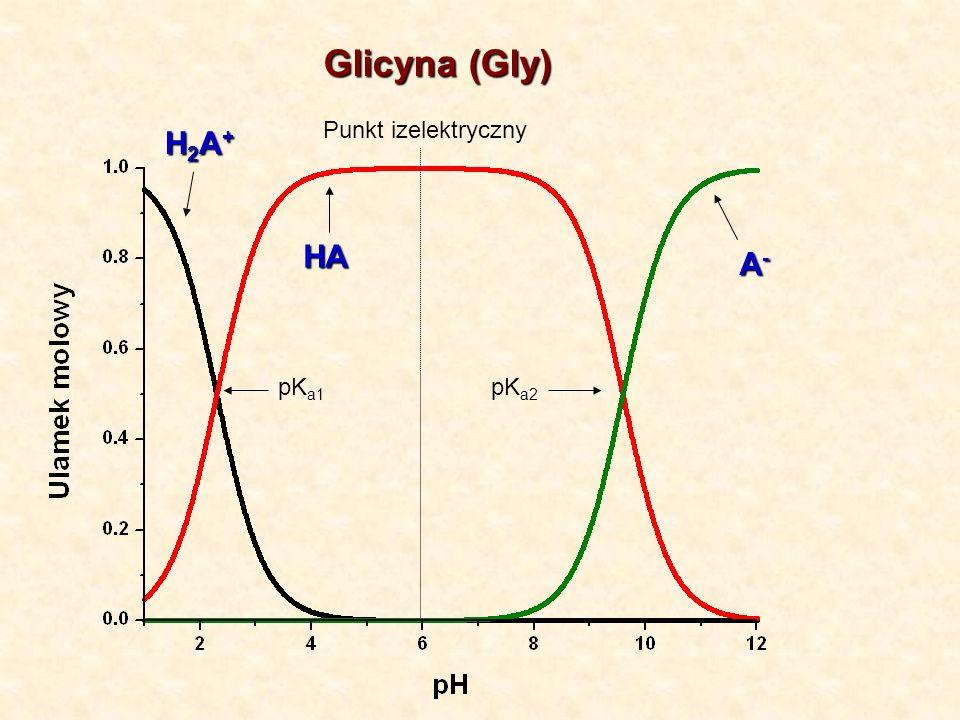 Glicyna (Gly) Punkt izelektryczny H2A+ HA A- pKa1 pKa2