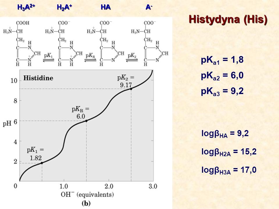 Histydyna (His) pKa1 = 1,8 pKa2 = 6,0 pKa3 = 9,2 logβHA = 9,2