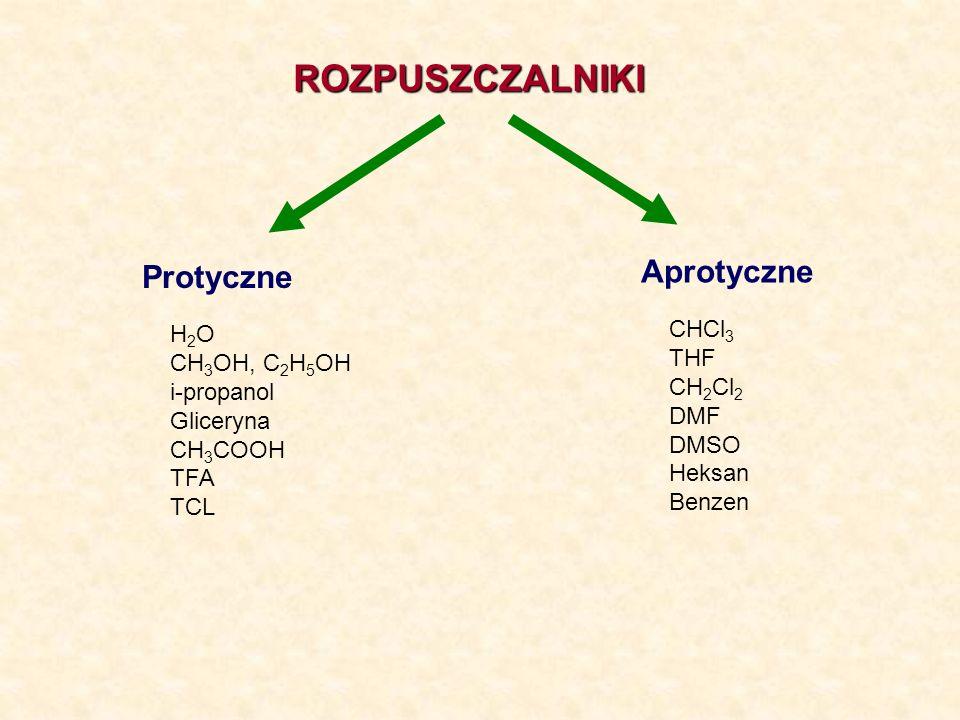 ROZPUSZCZALNIKI Aprotyczne Protyczne CHCl3 H2O THF CH3OH, C2H5OH