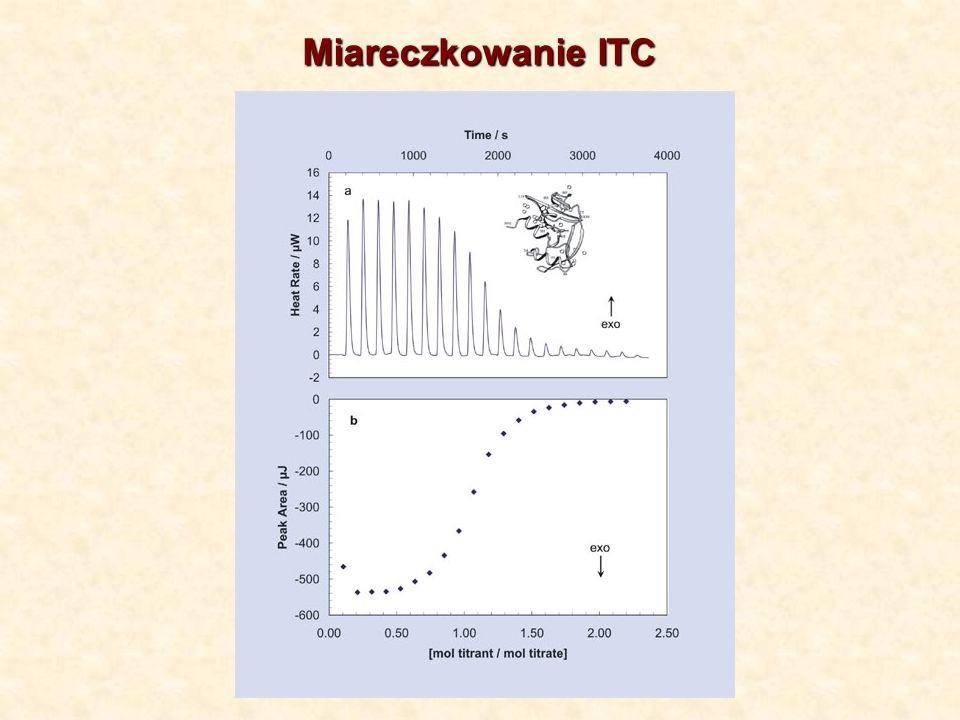 Miareczkowanie ITC