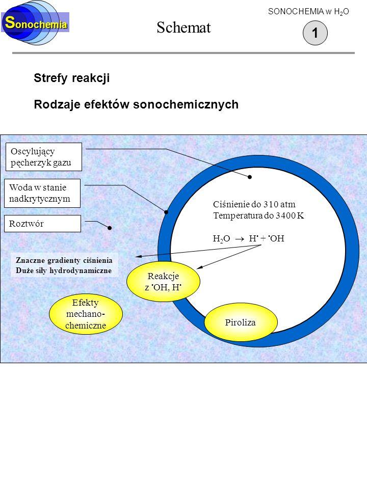 Efekty mechano- chemiczne
