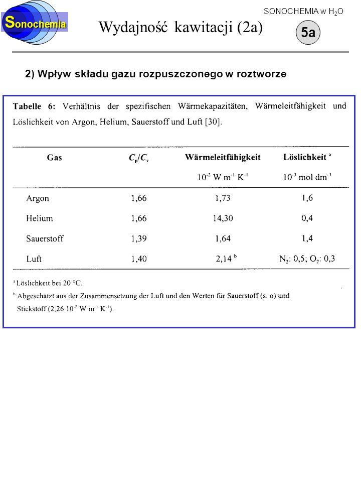 Wydajność kawitacji (2a)