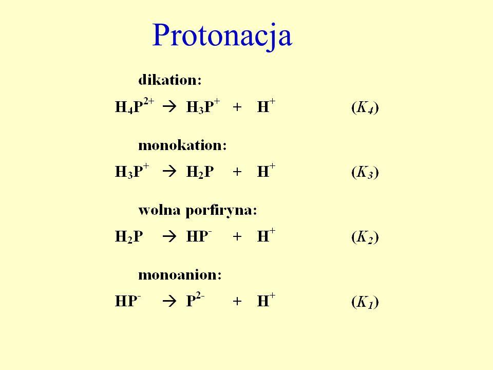 Protonacja