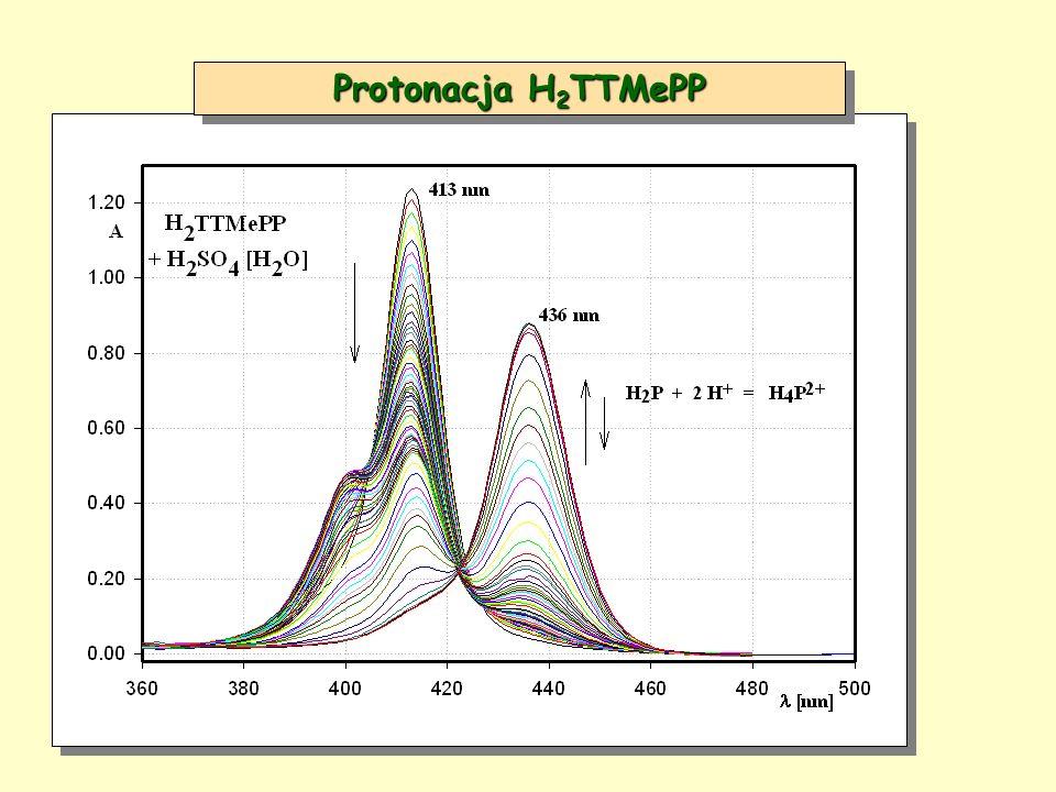 Protonacja H2TTMePP