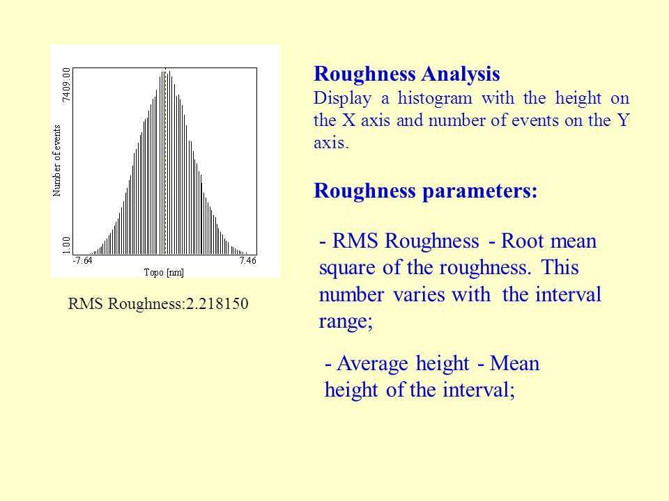 Roughness parameters: