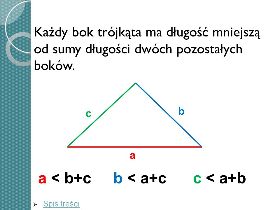 a < b+c b < a+c c < a+b
