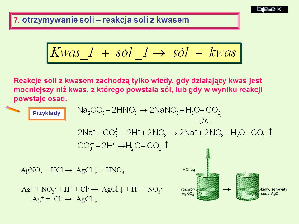 Ag+ + NO3- + H+ + Cl- → AgCl ↓ + H+ + NO3-